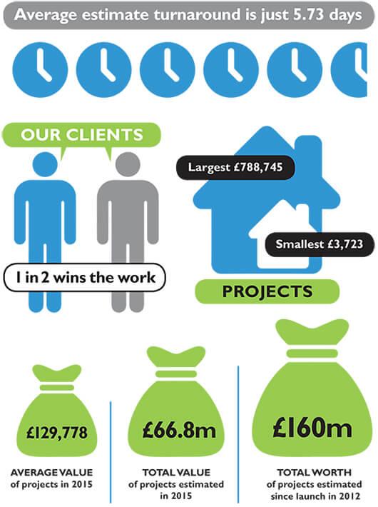 estimatorxpress estimating software for builders home house construction house construction cost estimate
